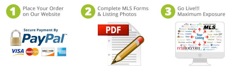 flat fee mls listing steps